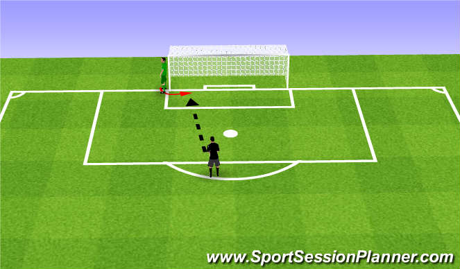 Football/Soccer Session Plan Drill (Colour): GK Footwork/Reactions