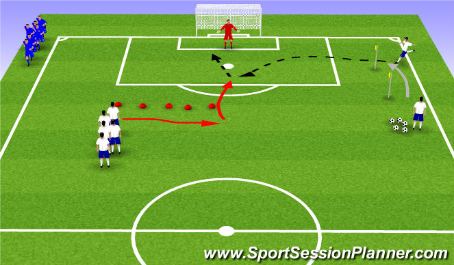 Football/Soccer Session Plan Drill (Colour): Finishing Comp