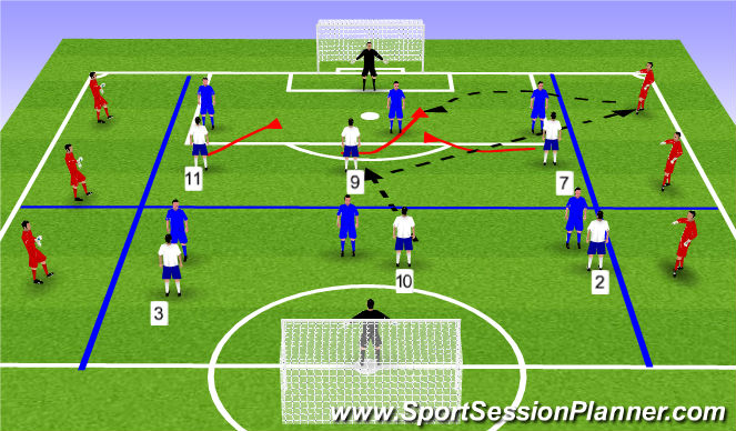 Football/Soccer Session Plan Drill (Colour): 6v6 + 6 SSG
