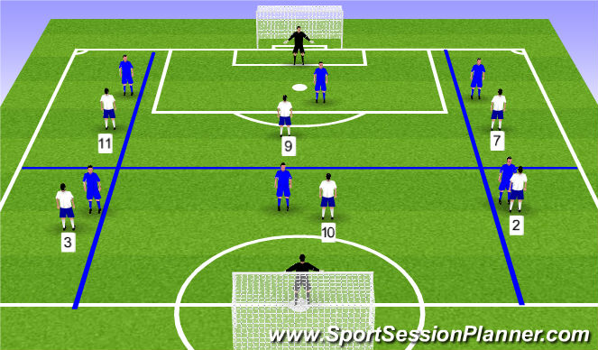 Football/Soccer Session Plan Drill (Colour): 7v7 SSG
