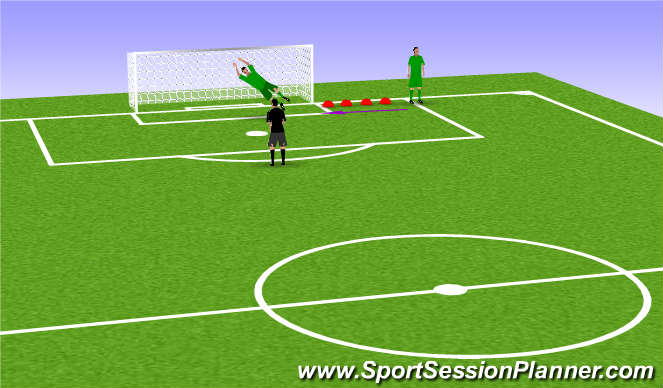 Football/Soccer Session Plan Drill (Colour): GK Shuffle to Save
