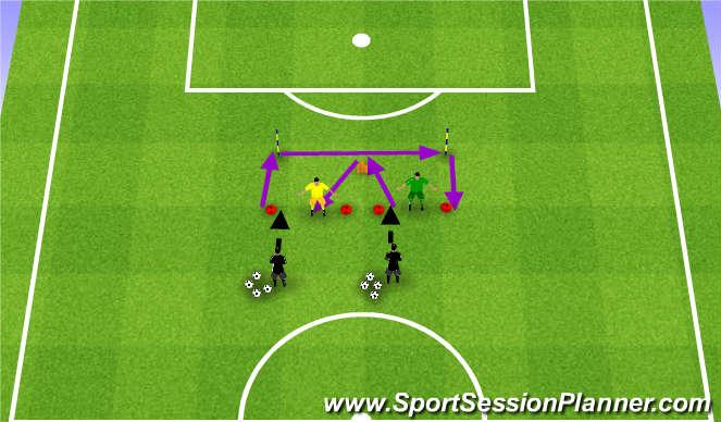 Football/Soccer Session Plan Drill (Colour): GK Shuffle Fitness