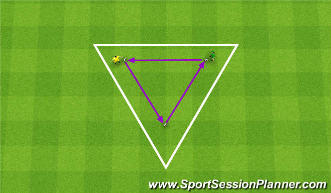 Football/Soccer Session Plan Drill (Colour): Triangle Fitness