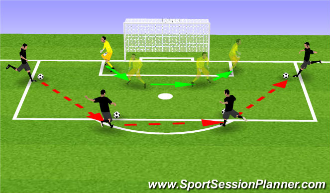 Football/Soccer Session Plan Drill (Colour): GK Movement and Set Position