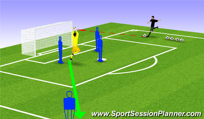 Football/Soccer Session Plan Drill (Colour): GK Dealing with Crosses
