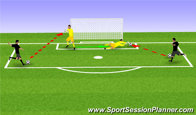 Football/Soccer Session Plan Drill (Colour): GK Reaction & Recovery