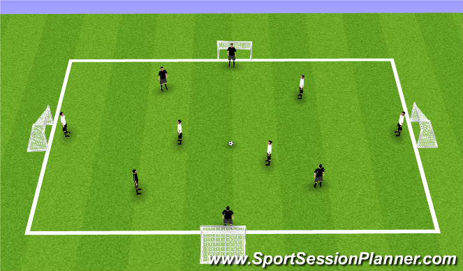 Football/Soccer Session Plan Drill (Colour): CG: 4 goal game