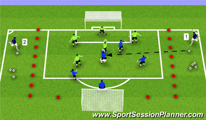 Football/Soccer Session Plan Drill (Colour): High balls/Crosses game