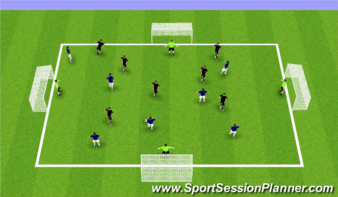 Football/Soccer Session Plan Drill (Colour): 4 Keepers Game