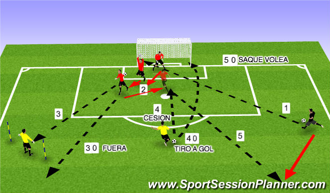 Football/Soccer Session Plan Drill (Colour): Excercise 2