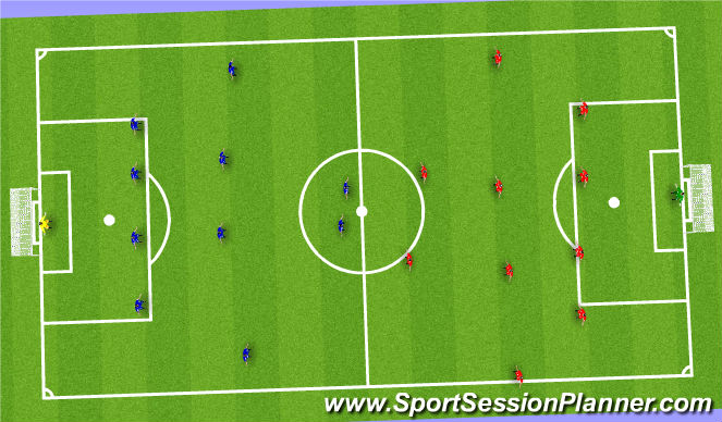 Football/Soccer Session Plan Drill (Colour): Game 11v11