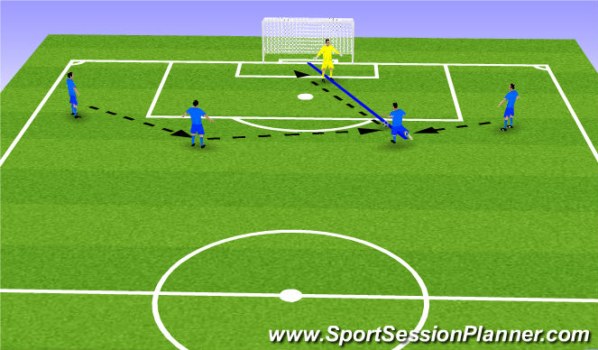 Football/Soccer Session Plan Drill (Colour): Shot Stopping (Game)