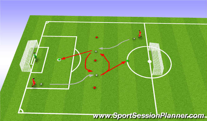 Football/Soccer Session Plan Drill (Colour): Switch-Off Shooting
