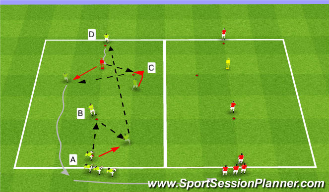Football/Soccer Session Plan Drill (Colour): Combinaison 12