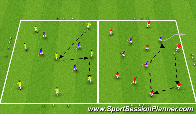 Football/Soccer Session Plan Drill (Colour): SSG17