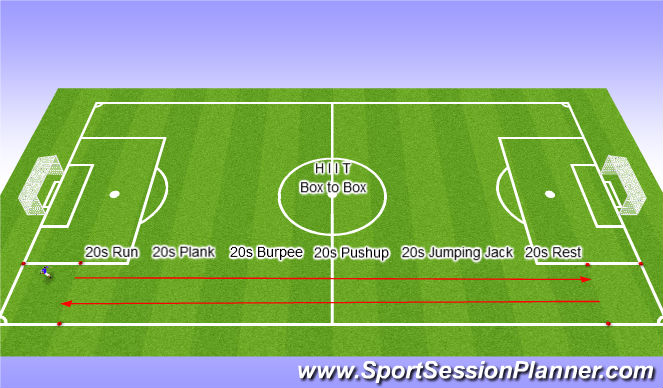 Football/Soccer Session Plan Drill (Colour): HIIT