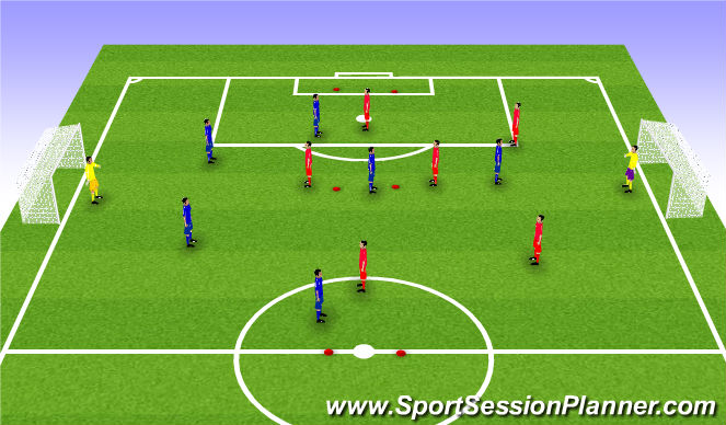Football/Soccer Session Plan Drill (Colour): 6 v 6 (sideline to sideline