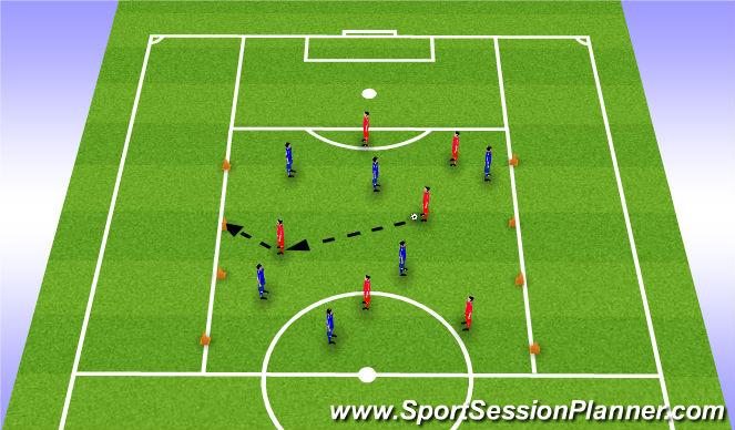 Football/Soccer Session Plan Drill (Colour): Possession (kill the cone-endline)