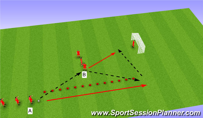 Football/Soccer Session Plan Drill (Colour): Techncal Drill - Outside Service
