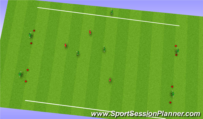 Football/Soccer Session Plan Drill (Colour): 6 v 3 + 2