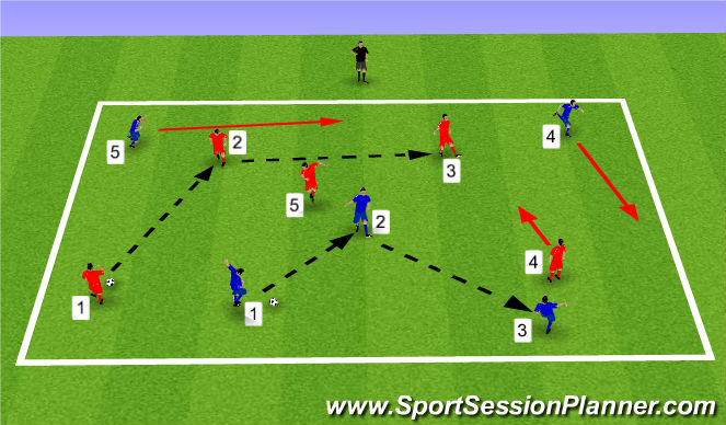 Football/Soccer Session Plan Drill (Colour): Warm up - Numerical Pass and Move