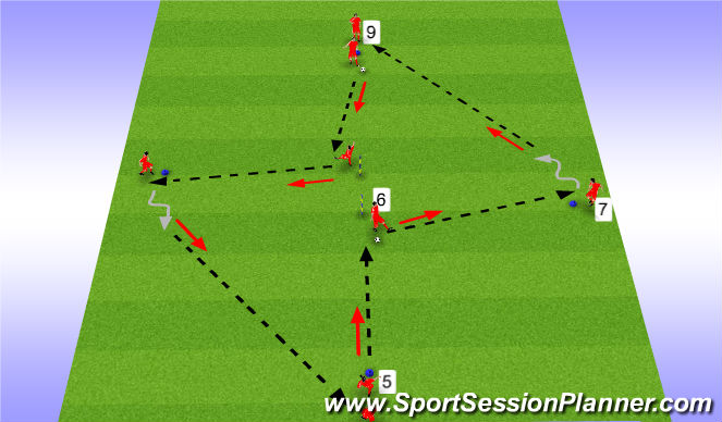 Football/Soccer Session Plan Drill (Colour): Passing Combinations - Building