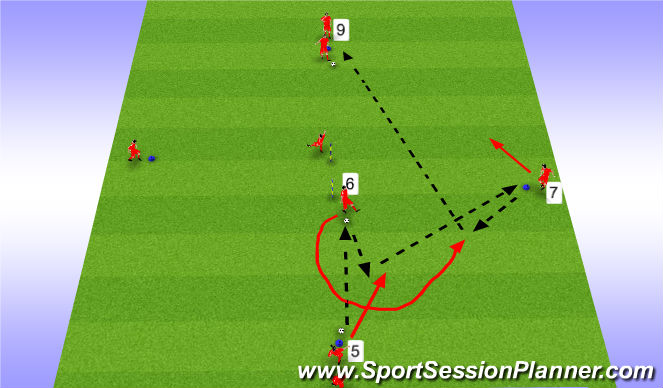 Football/Soccer Session Plan Drill (Colour): Passing Combinations Progression #2 - Building