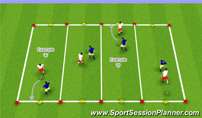 Football/Soccer Session Plan Drill (Colour): 1v1 to 2v2 Cauldron