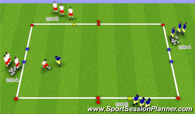 Football/Soccer Session Plan Drill (Colour): 2v2 Flying Changes