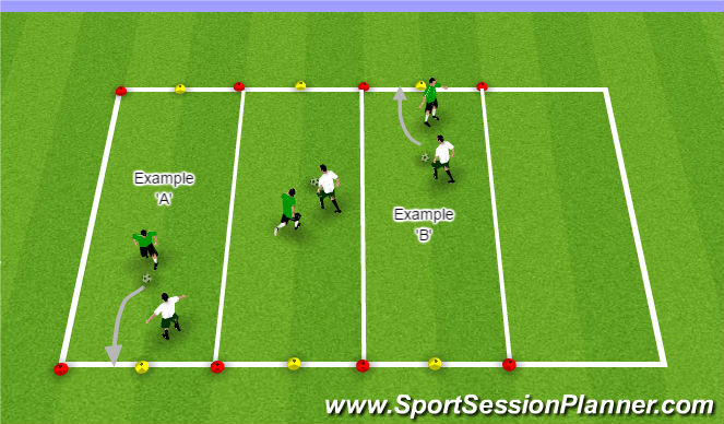 Football/Soccer Session Plan Drill (Colour): 1v1 Barcelona