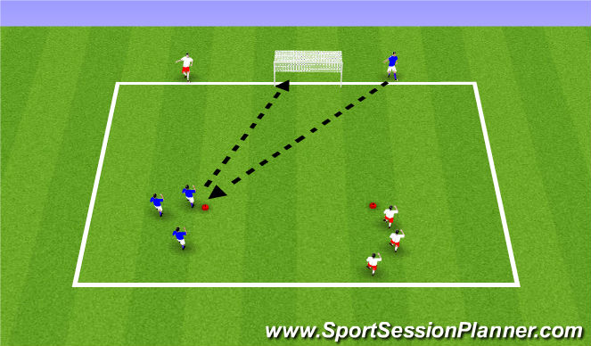 Football/Soccer Session Plan Drill (Colour): Station 3: Shooting 5:00/6:00
