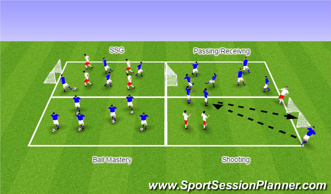 Football/Soccer Session Plan Drill (Colour): ODP Skills Station 5:00/6:00