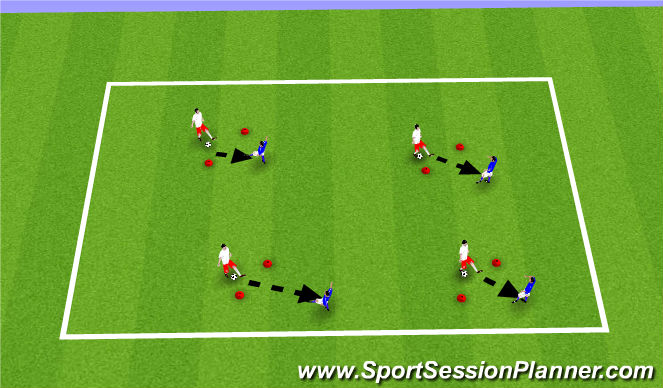 Football/Soccer Session Plan Drill (Colour): Station 2: Passing/Receiving