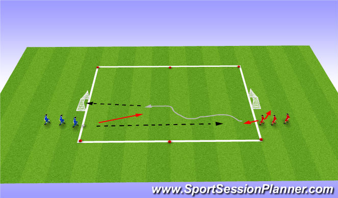 Football/Soccer Session Plan Drill (Colour): Station 3: Shooting