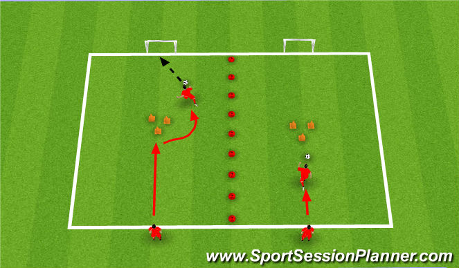 Football/Soccer Session Plan Drill (Colour): Shooting (Un-opposed)