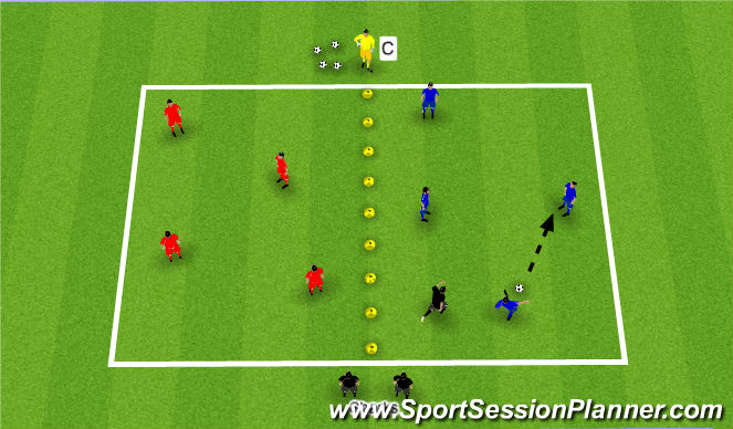 Football/Soccer Session Plan Drill (Colour): Sharks and Minos