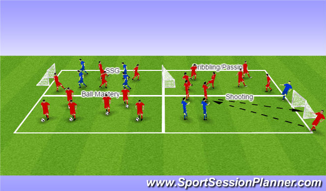 Football/Soccer Session Plan Drill (Colour): ODP Skills Station 6:00/8:00