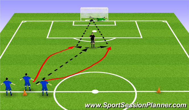 Football/Soccer Session Plan Drill (Colour): Station 3 Shooting
