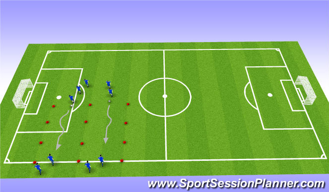 Football/Soccer Session Plan Drill (Colour): Station 4: Technical Work