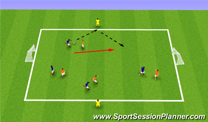Football/Soccer Session Plan Drill (Colour): 4v4+2 bumpers