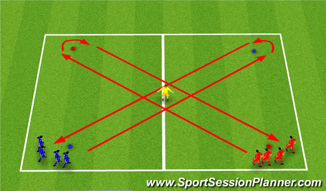 Football/Soccer Session Plan Drill (Colour): RWTB ladder
