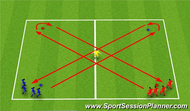 Football/Soccer Session Plan Drill (Colour): RWTB ladder
