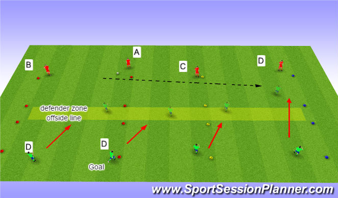 Football/Soccer Session Plan Drill (Colour): 4v4/ back 4/ mid 4