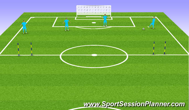 Football/Soccer Session Plan Drill (Colour): Defenders Unopposed