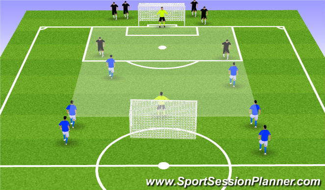 Football/Soccer Session Plan Drill (Colour): (Optional): 2v2 Flying Changes