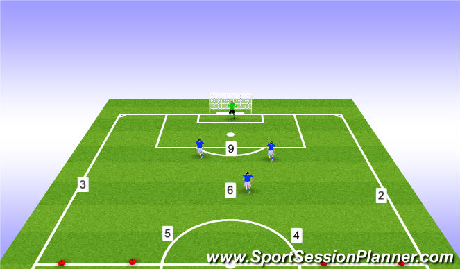 Football/Soccer Session Plan Drill (Colour): U9&U10: Attacking in Offensive Half