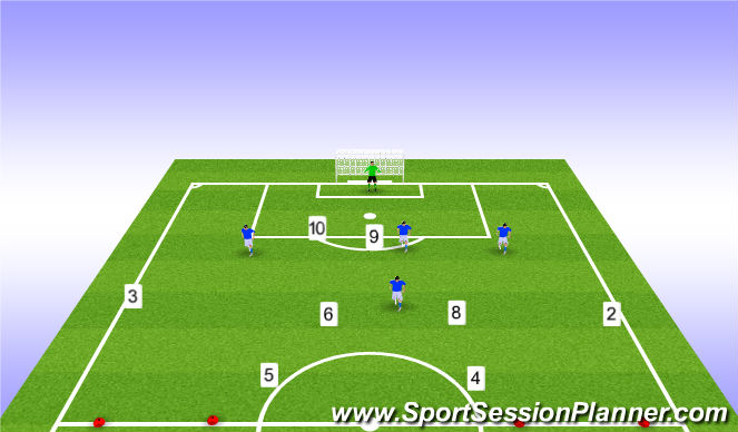 Football/Soccer Session Plan Drill (Colour): U11 Attack in Offensive half.