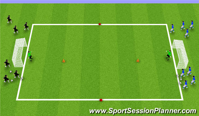 Football/Soccer Session Plan Drill (Colour): Flying Changes Build-up Barcelona