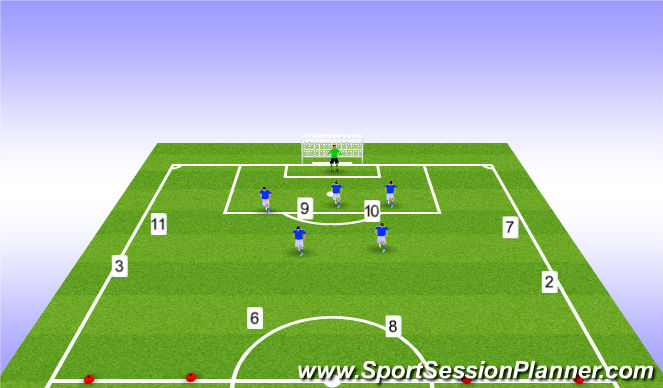 Football/Soccer Session Plan Drill (Colour): Attacking in Offensive Half