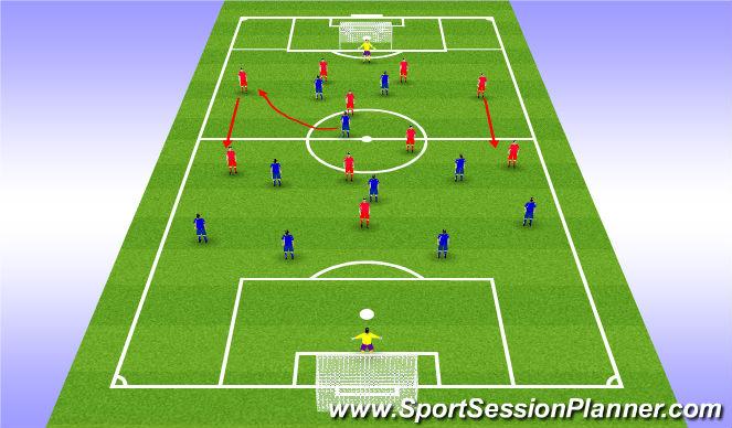 Football/Soccer Session Plan Drill (Colour): 8 v 7 in OH + (3 v 4 Transition)